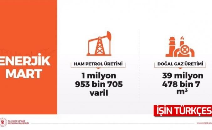 Mart ayı petrol ve doğal gaz üretimi verileri duyuruldu